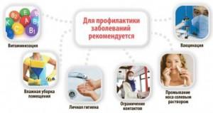 profilaktika-orv